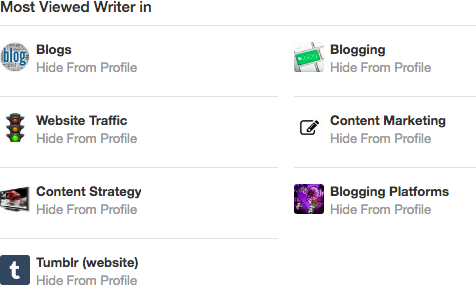 After 30 days, I became a Most Viewed Writer in seven different topics